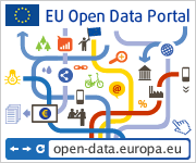 EU Open Data Portal